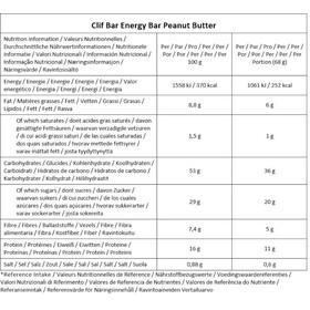CLIF Bar Energy Bar Box 12 x 68g, Crunchy Peanut Butter